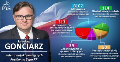 Aktywnie dla Gliwic, Zabrza, Bytomia oraz powiatu gliwickiego i tarnogórskiego